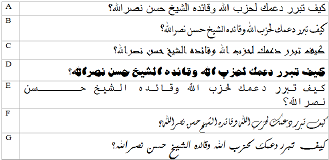 Students-Choice-of-Arabic-Fonts-1.png